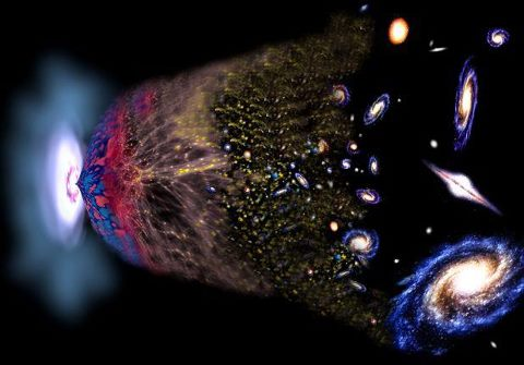 how the universe came to be This estimate came from measuring the composition of matter and energy density in the universe this allowed researchers to compute how fast the universe expanded in the past.